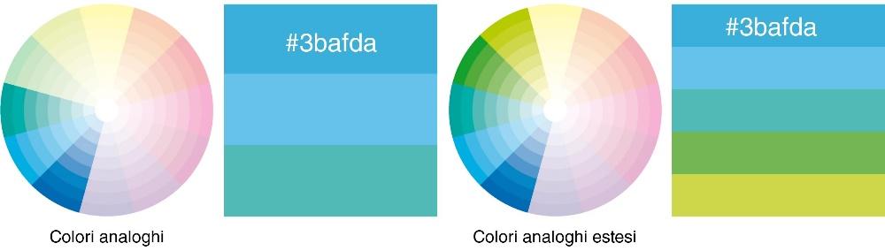 Accordi di colori analoghi